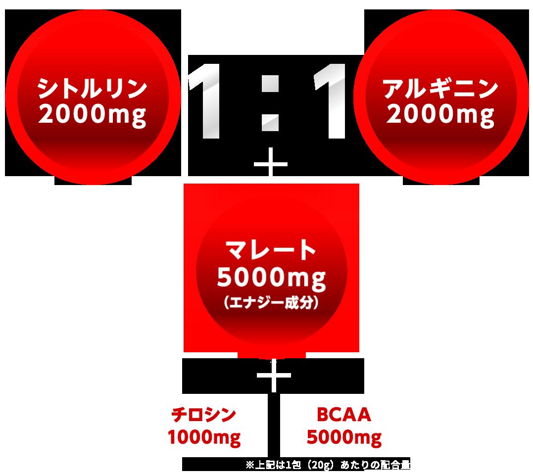 シトルリン2000mg:アルギニン2000mg 1:1+マレート5000mg(エナジー成分)+チロシン1000mg+BCAA5000mg